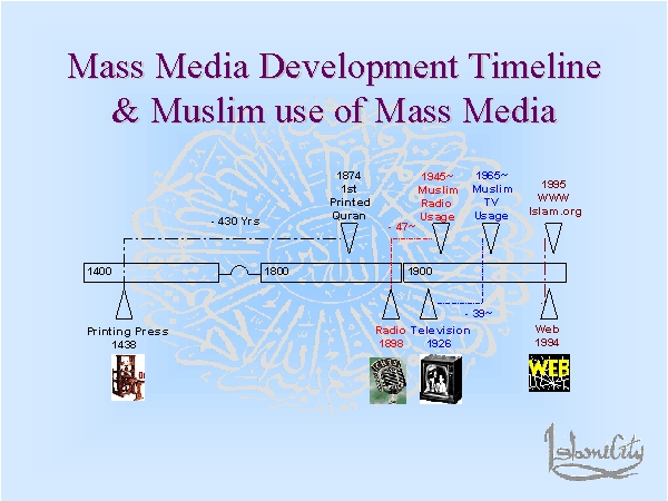 evolution of mass media The rise of new media – such as social media sites, blogs, email and other new media platforms – provides further avenues and possibilities for participatory citizenship, information and knowledge sharing, and inclusion and empowerment.